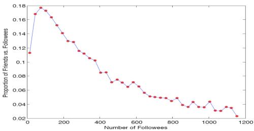 arXive Twitter5