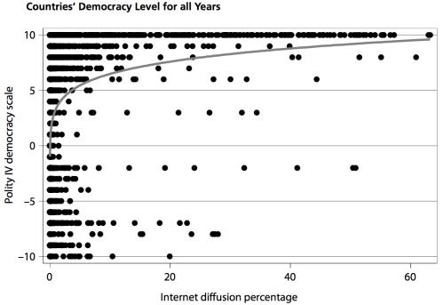 internetdemocracy1