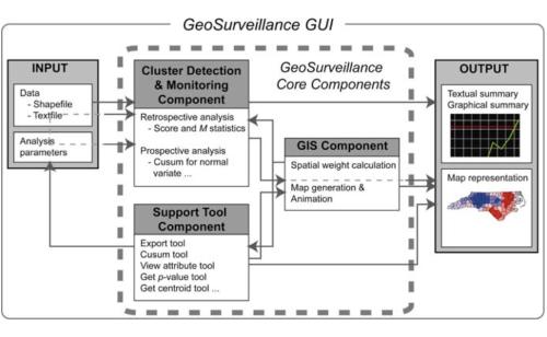 GeoSurveillance