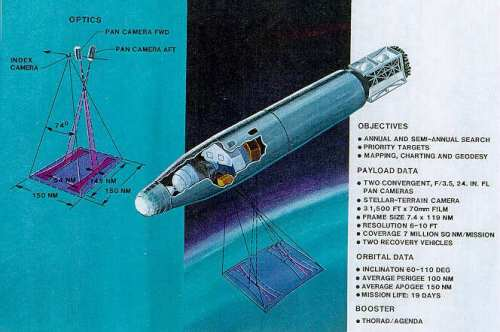 Corrona Satellites