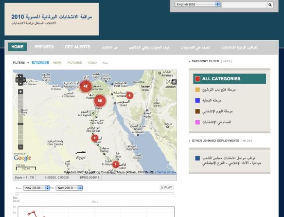 Quick, Stop All Ushahidi Deployments in Egypt! | iRevolutions
